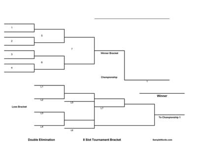 Free Printable 8 Team Double Elimination Tournament Bracket