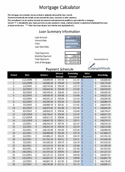 mortgage amortization table. Mortgage amortization