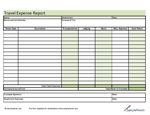 Travel Expense Report Form – Expense Report