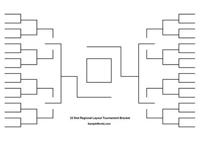 blank march madness bracket template - free printable 32 team tournament bracket