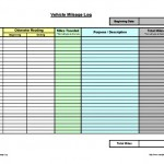 Premium Vehicle Auto Mileage Expense Form