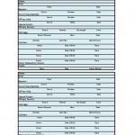 Individual Genealogy Record